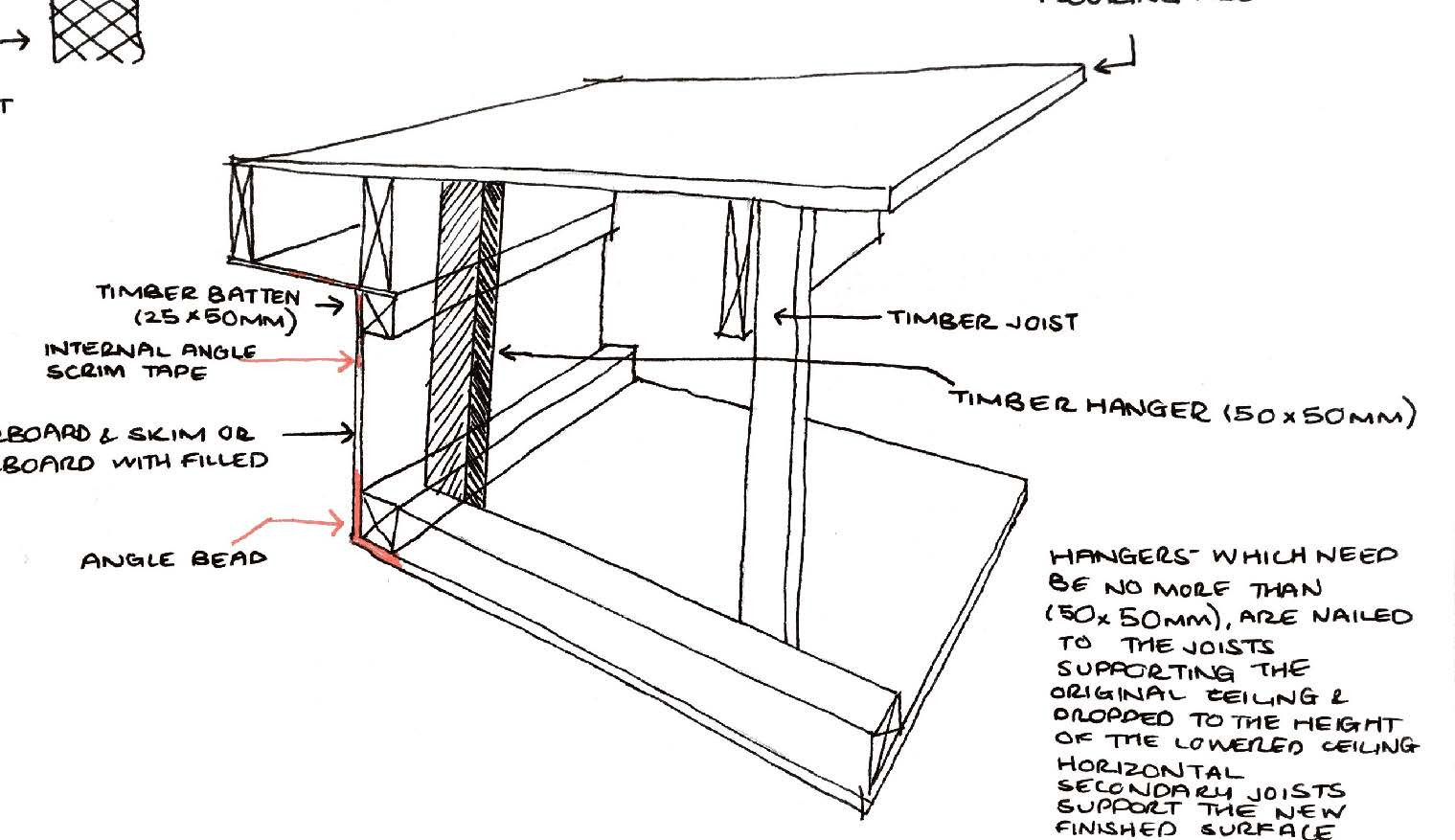 Structure of a Suspended Ceiling
