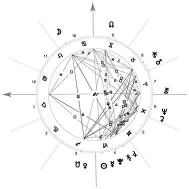Natal Astrology