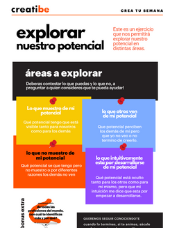Explorar nuestro potencial