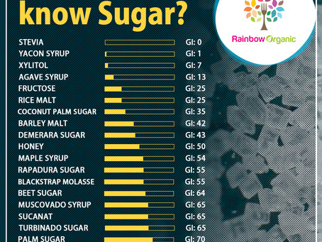 How Well Do You Know Sugar?