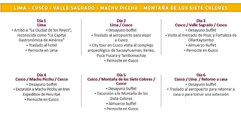 Perú_Express-Itinerario_02.jpg