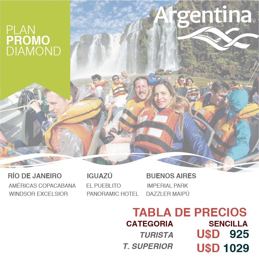 Planes Argentina_MESA-13