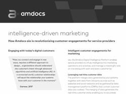 Amdocs Digital Intelligence