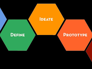 So What's the Thinking Behind Design Thinking? And Is It Really Such a Big Deal?