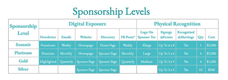 Sponsorship_2020_Benefits.png