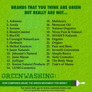Green, is not always green!