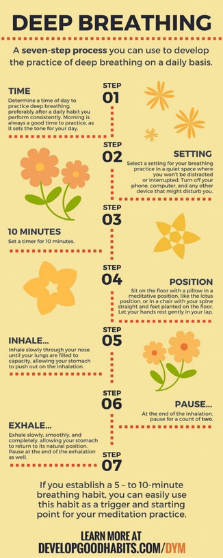 Self Care: Breathing & Oils