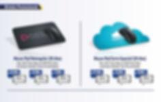 mouse pad em são joão da boa vista