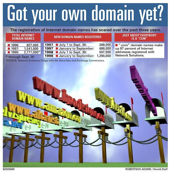 990206_Domainnames.jpg