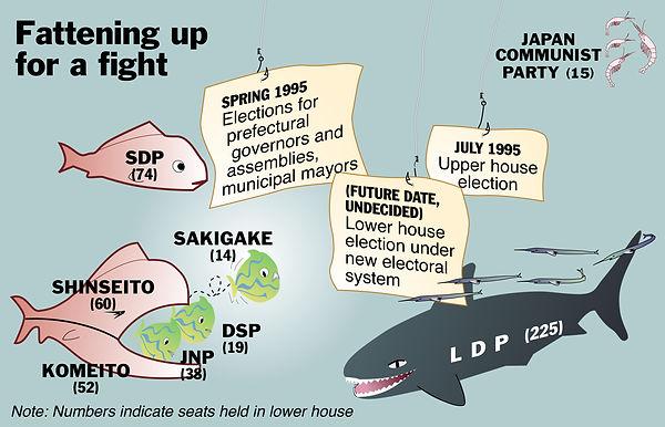 940317 Political Fish Fight.jpg