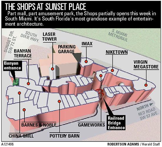 shops-of-sunset-place-pre-construction-p