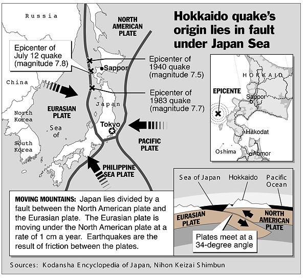 1993-07-15-Hokkaido-Quake-Plate-Tectonic