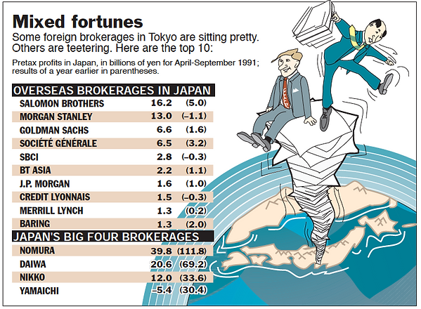 1995 mixed fortunes  Nikkei.png