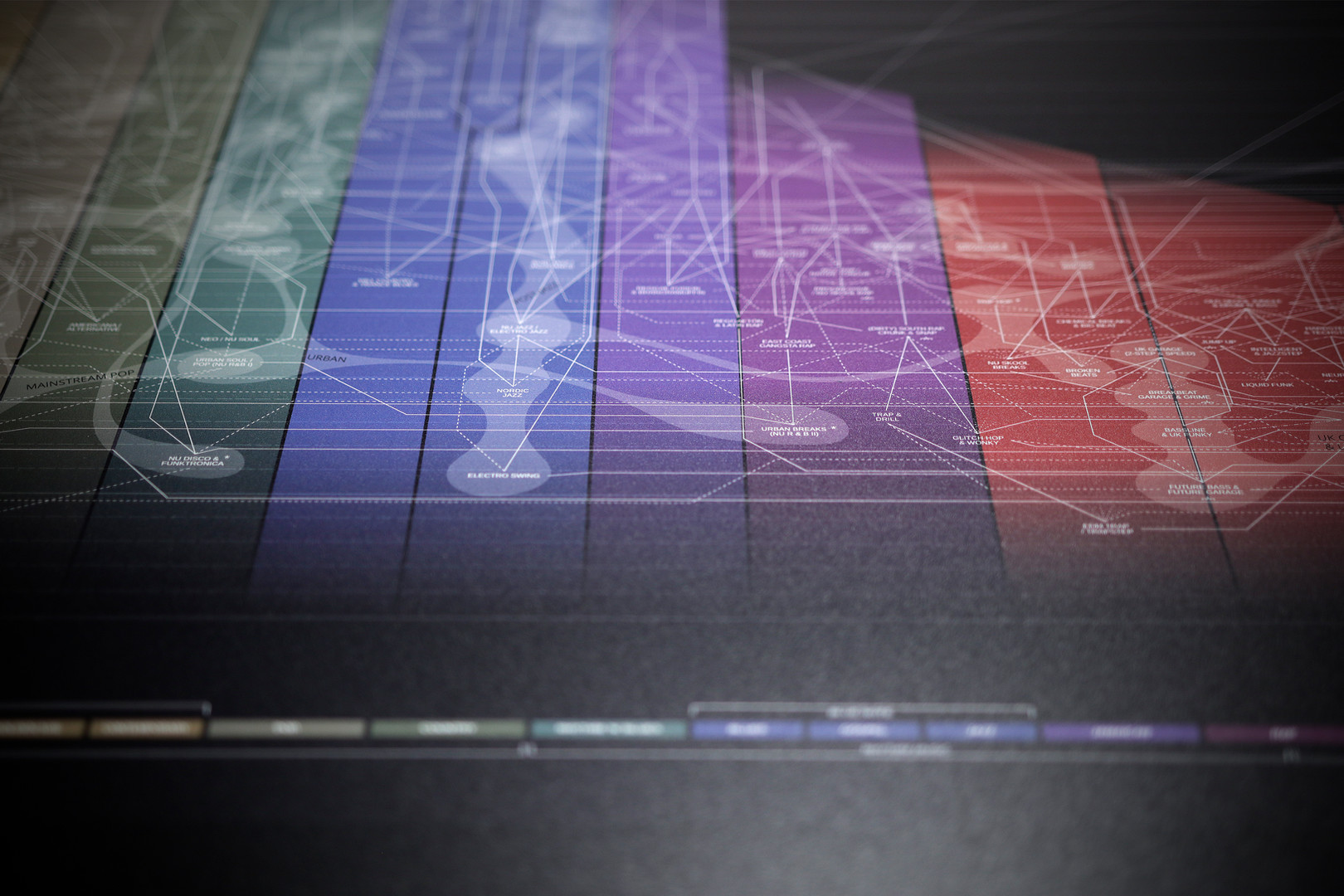 Musicmap | The Carta Metal Print