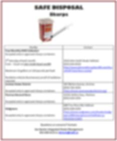 Sharps_Disposal_Thumbnail_07-02-18.png