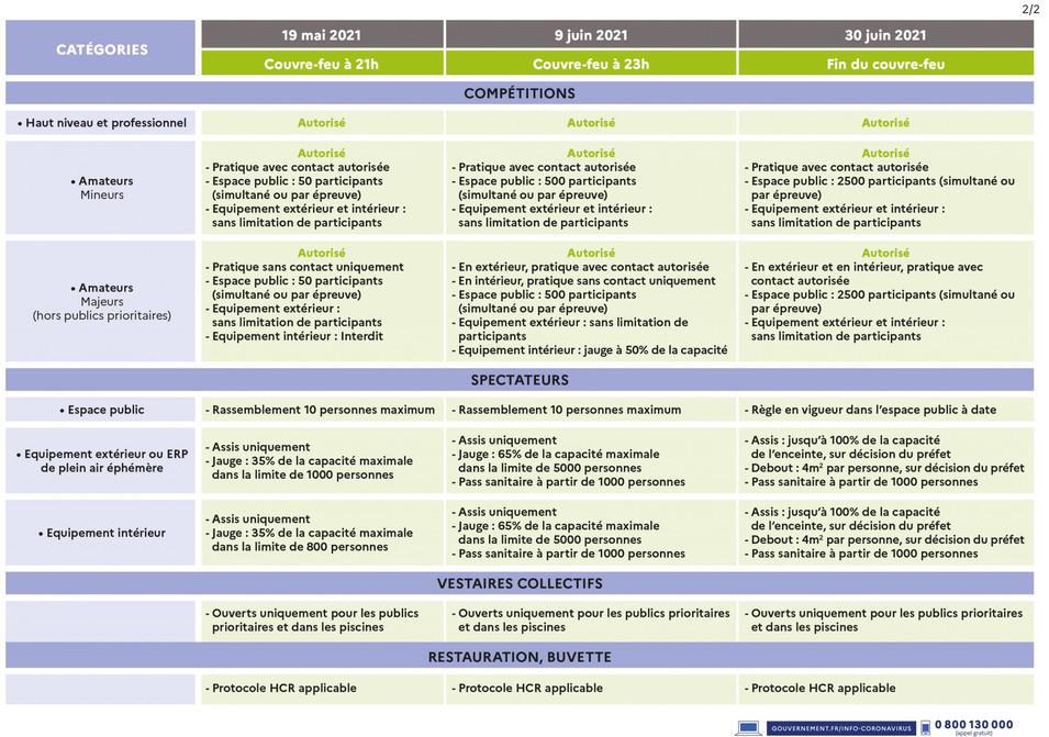 tableau_mesures_sanitaires_sport-2-2048x