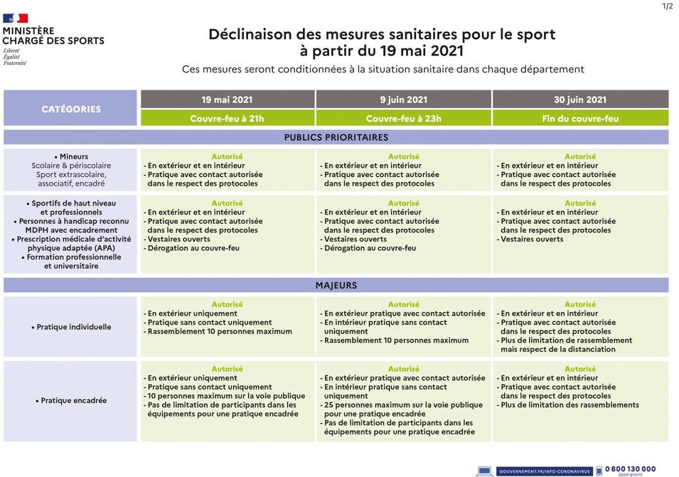 tableau_mesures_sanitaires_sport-1-2048x