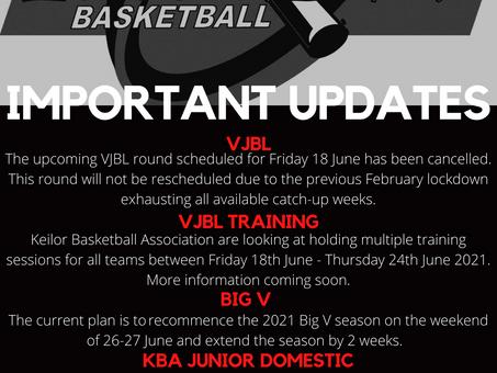 Return to Sport Update