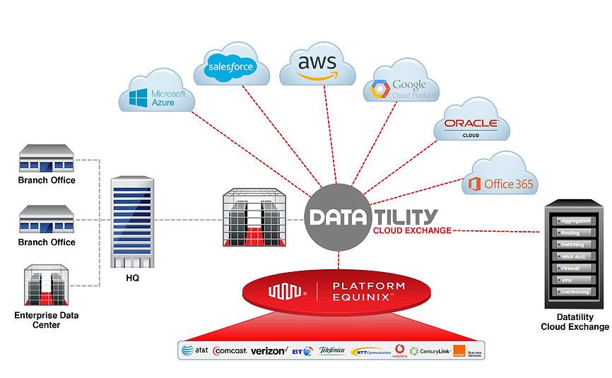 Datatility-Equinix-Hub-Graphic.jpg