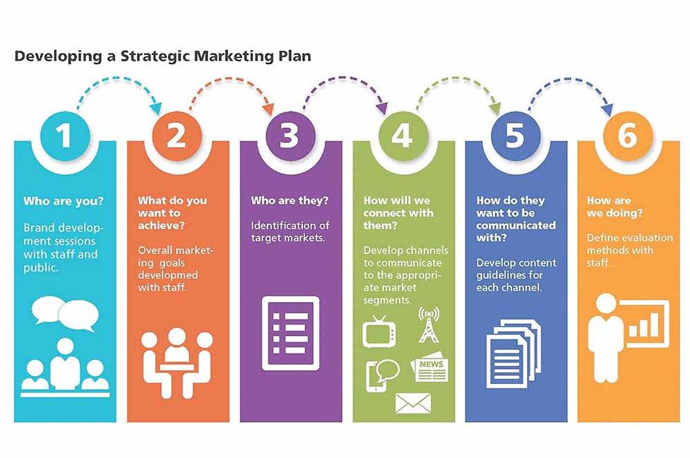 PRB0517_Packebush_Marketing1.jpg