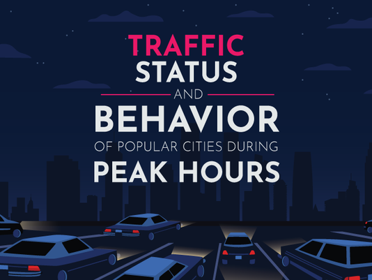 Traffic Status and Behavior of Popular Cities During Peak Hours [INFOGRAPHIC]