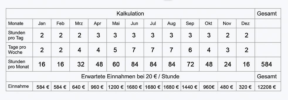 Kalkulation.jpg