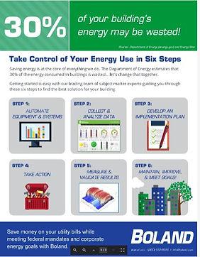 Energy Ad