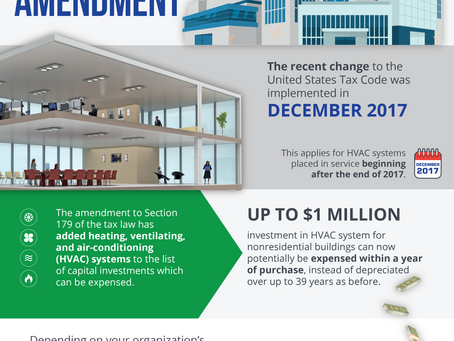 New Tax Amendment for HVAC System Investments