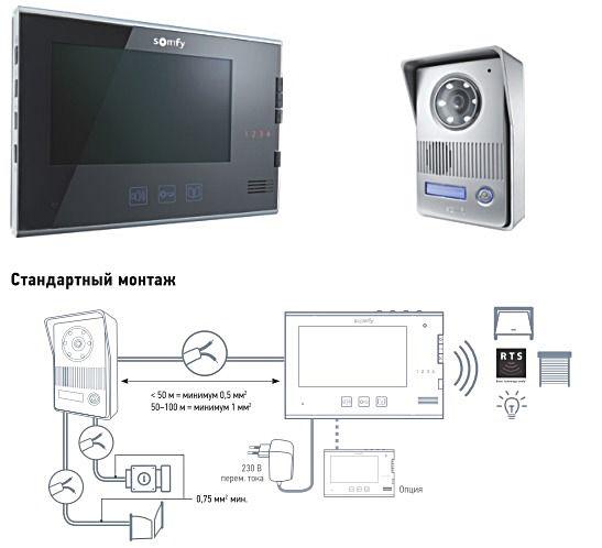 Видеодомофон Somfy V400