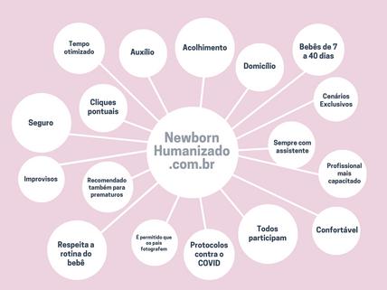 Os bebês sofrem e se cansam durante um ensaio newborn?
