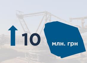 ОГХК заробила додаткових 10 млн грн при реалізації руди з Іршанського ГЗК