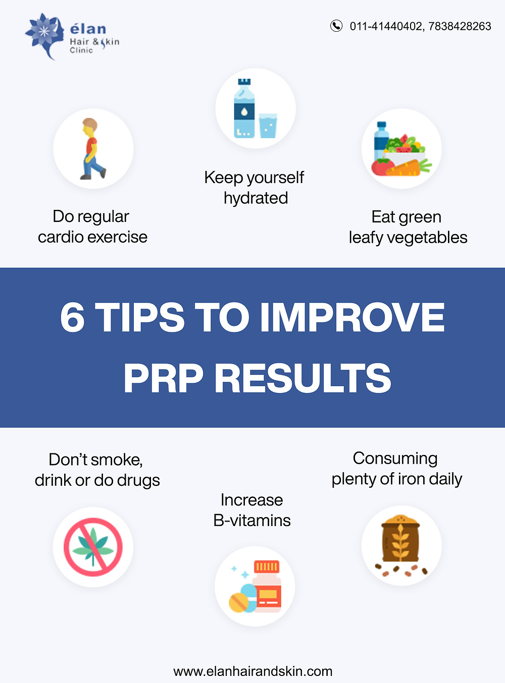 tips for prp result