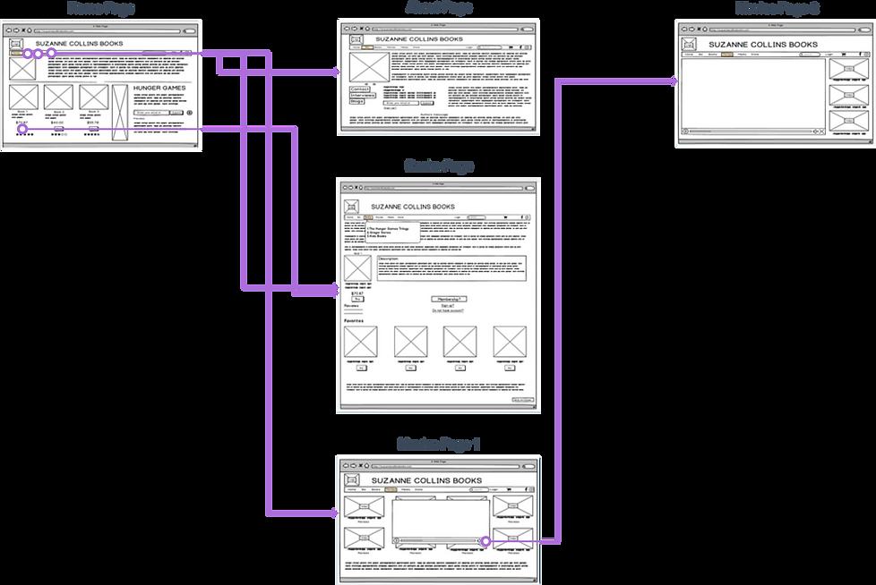 flowmap (3).png