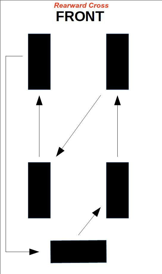 5-tire rotation