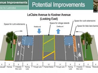 CDOT: Chicago Ave Proposed Improvements (Kedzie to Latrobe)
