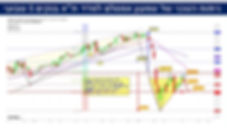 מדד הבנקים-5.jpg