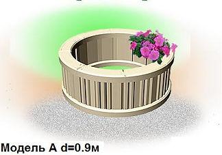 Ограждения для клумб d=0,9м