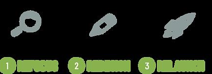 3-Steps-no-timeline-simplified_v3.png