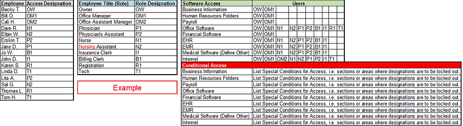 1PointUSA Role Based Access Control