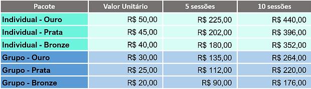 Tabela_de_valores_-_Sessões.png