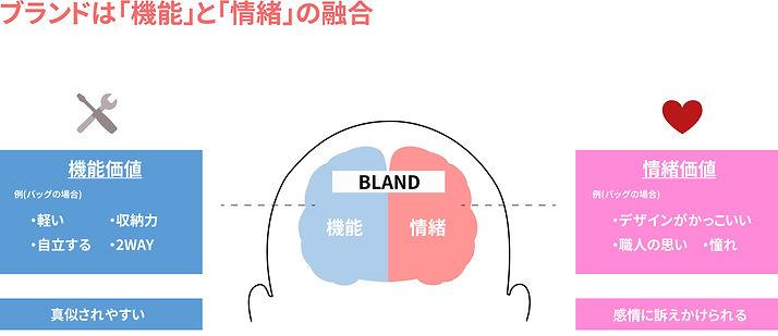 脳イラストSERVICE新.jpg