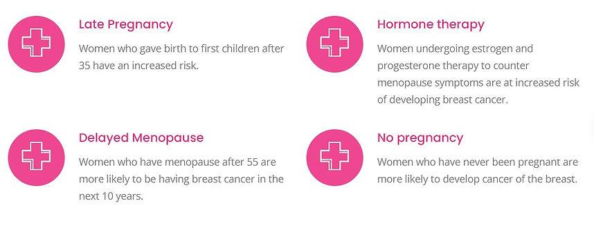 BREAST CANCER RISK FACTORS 1.jpg