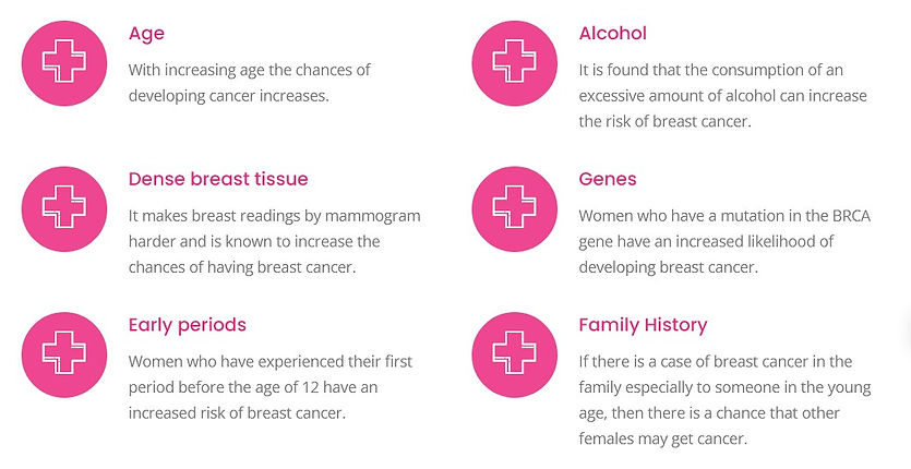 BREAST CANCER RISK FACTORS.jpg