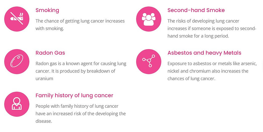 lung cancer reasons.jpg