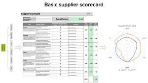 Manufacturing and Supply Chain Strategies for Hardware