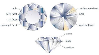 001-diamond-brillianteering-overview.jpg