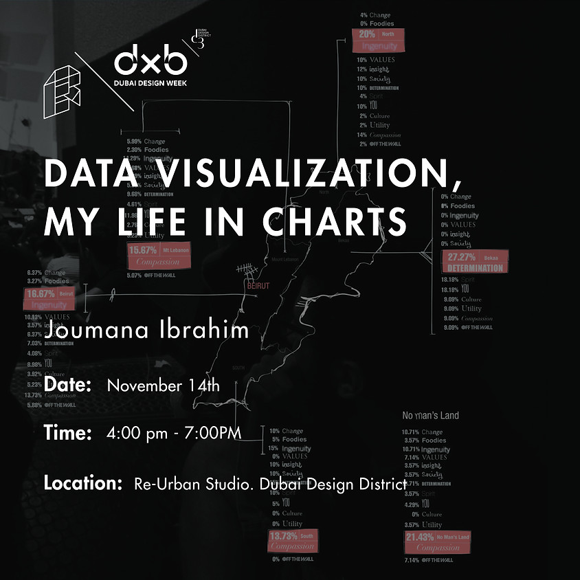 Data Visualization, My Life In Charts