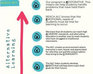 reach ALC