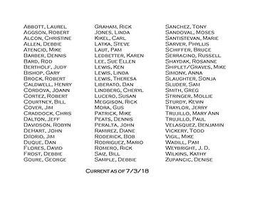List of Known Deceased.jpg