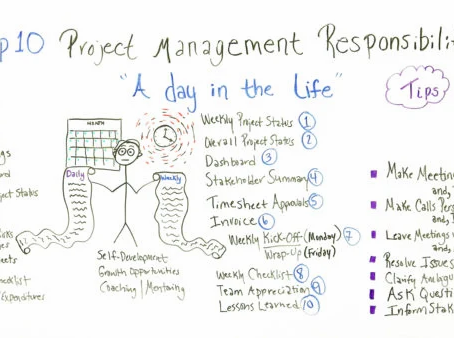 Must have features of a decent project management tool